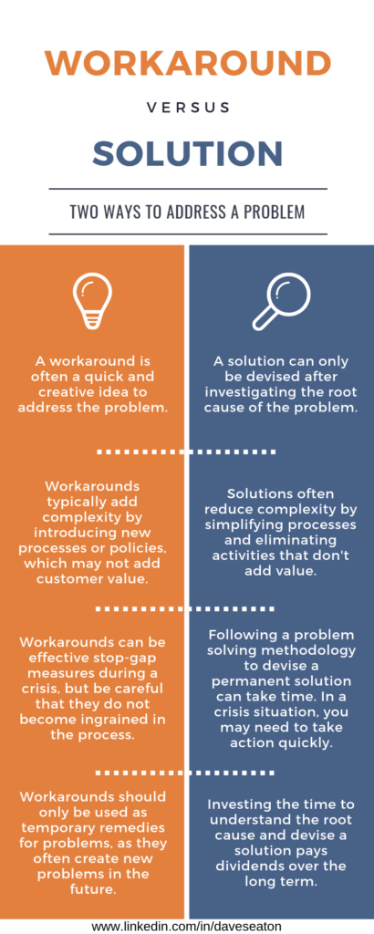 Comparison of workarounds and solutions when addressing customer complaints.